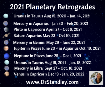 2021 Planetary Retrogrades on www.DrStandley.com