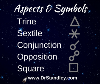 What are astrology aspects on DrStandley.com
