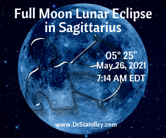 Full Moon Lunar Eclipse in Sagittarius on DrStandley.com