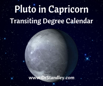 Pluto in Capricorn Transiting Degrees Calendar November 26