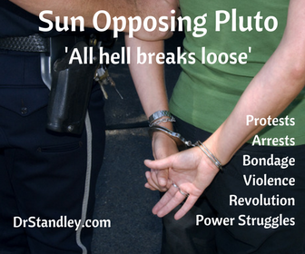 the Sun opposing Pluto on DrStandley.com
