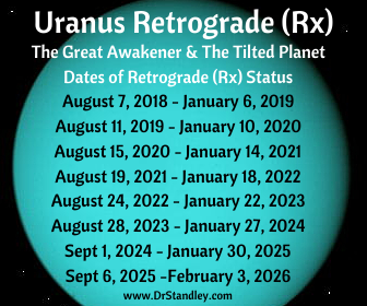 Uranus in Taurus Retrograde (Rx) on DrStandley.com