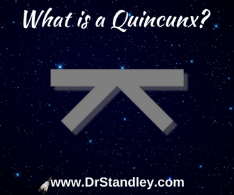 What is a Quincunx aspect in astrology?
